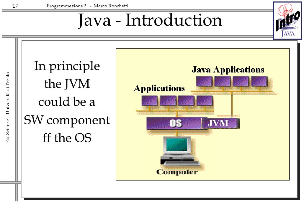 Java - Introduction In principle the JVM could be a SW component