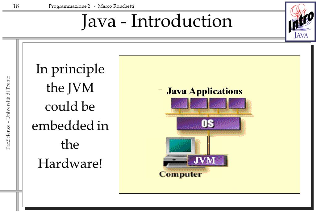 Java - Introduction In principle the JVM could be embedded in the