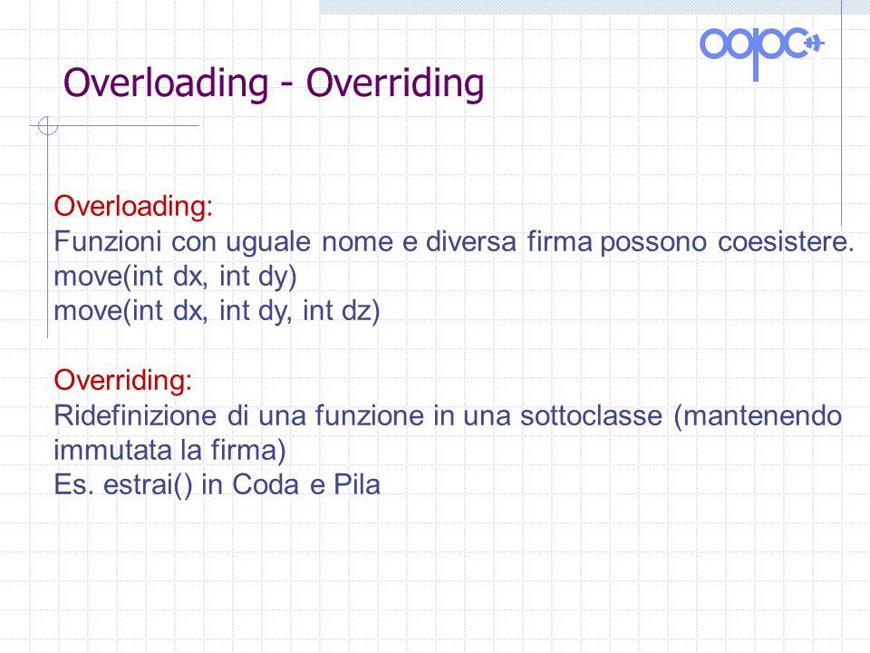 Overloading - Overriding