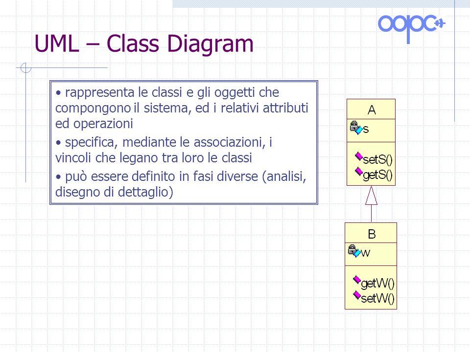 UML – Class Diagram • rappresenta le classi e gli oggetti che compongono il sistema, ed i relativi attributi ed operazioni.
