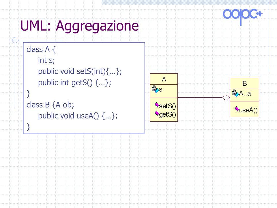 UML: Aggregazione class A { int s; public void setS(int){…};