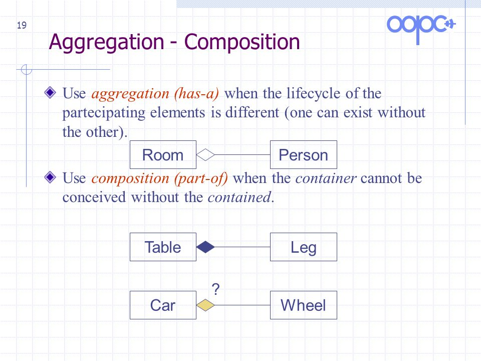 Aggregation - Composition