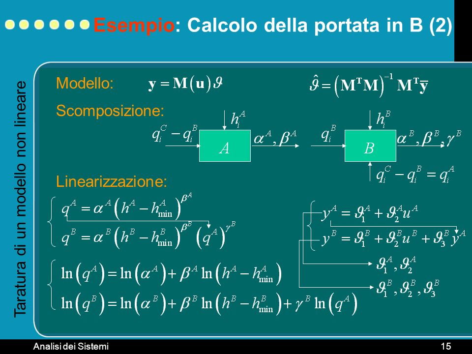 Esempio: Calcolo della portata in B (2)