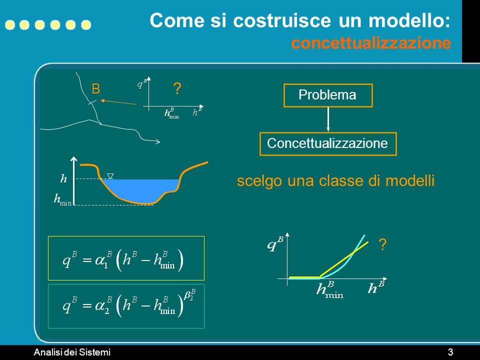 Come si costruisce un modello: concettualizzazione