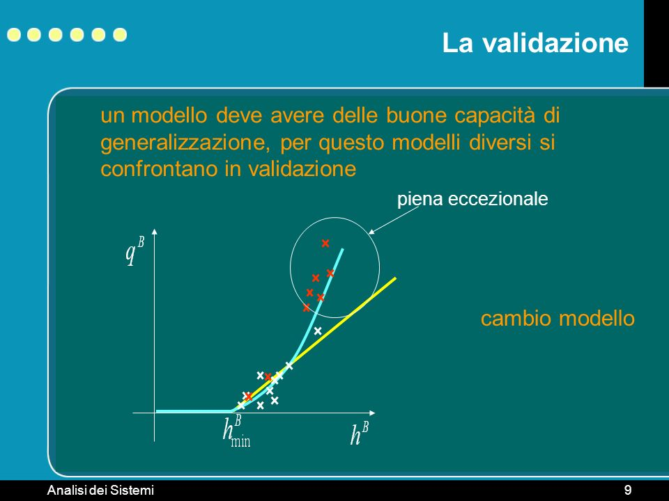La validazioneun modello deve avere delle buone capacità di generalizzazione, per questo modelli diversi si confrontano in validazione.