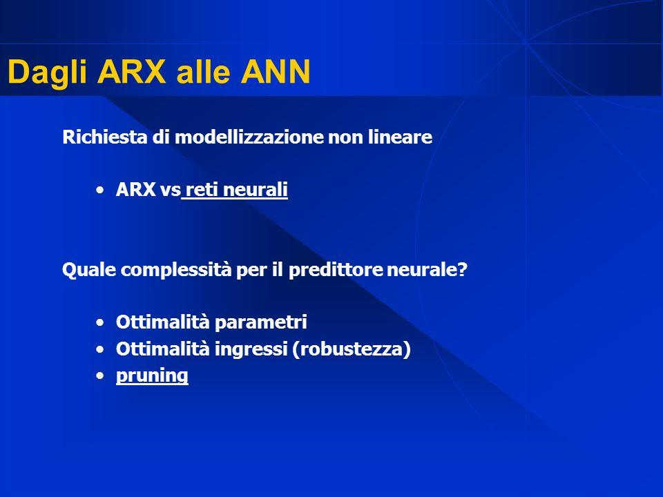 Dagli ARX alle ANN Richiesta di modellizzazione non lineare