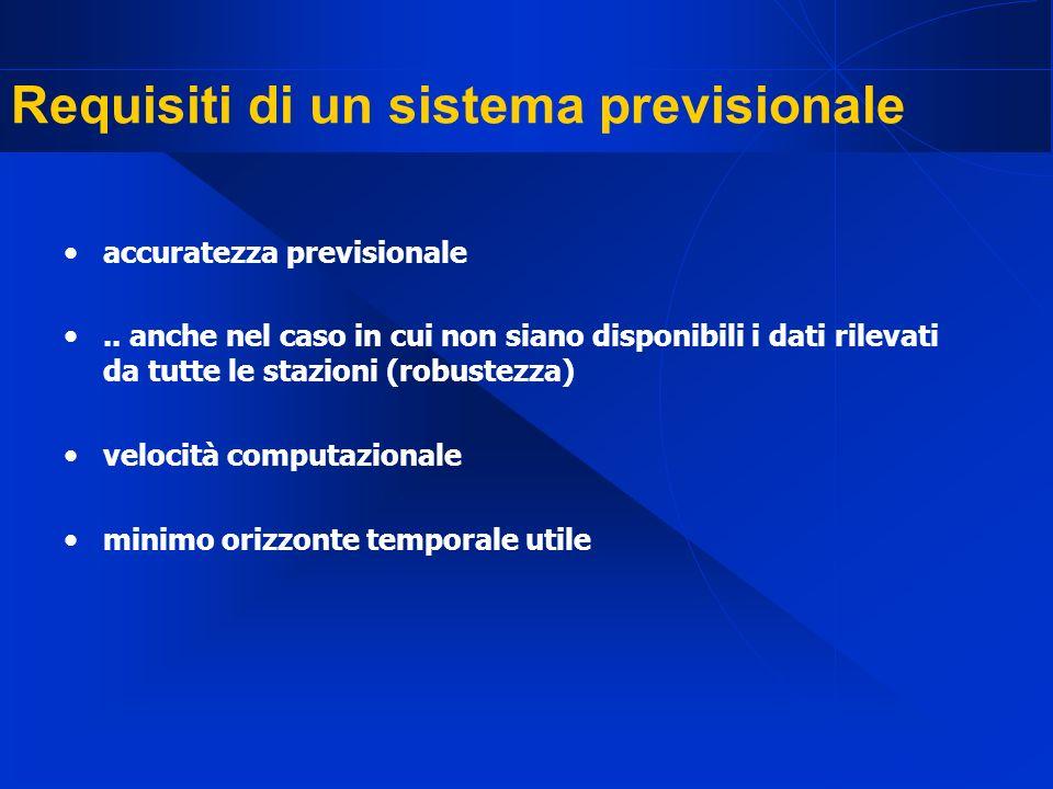 Requisiti di un sistema previsionale