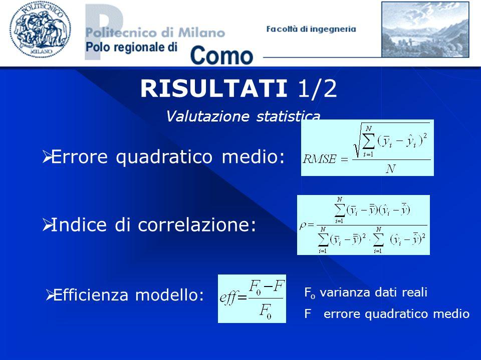 RISULTATI 1/2 Errore quadratico medio: Indice di correlazione: