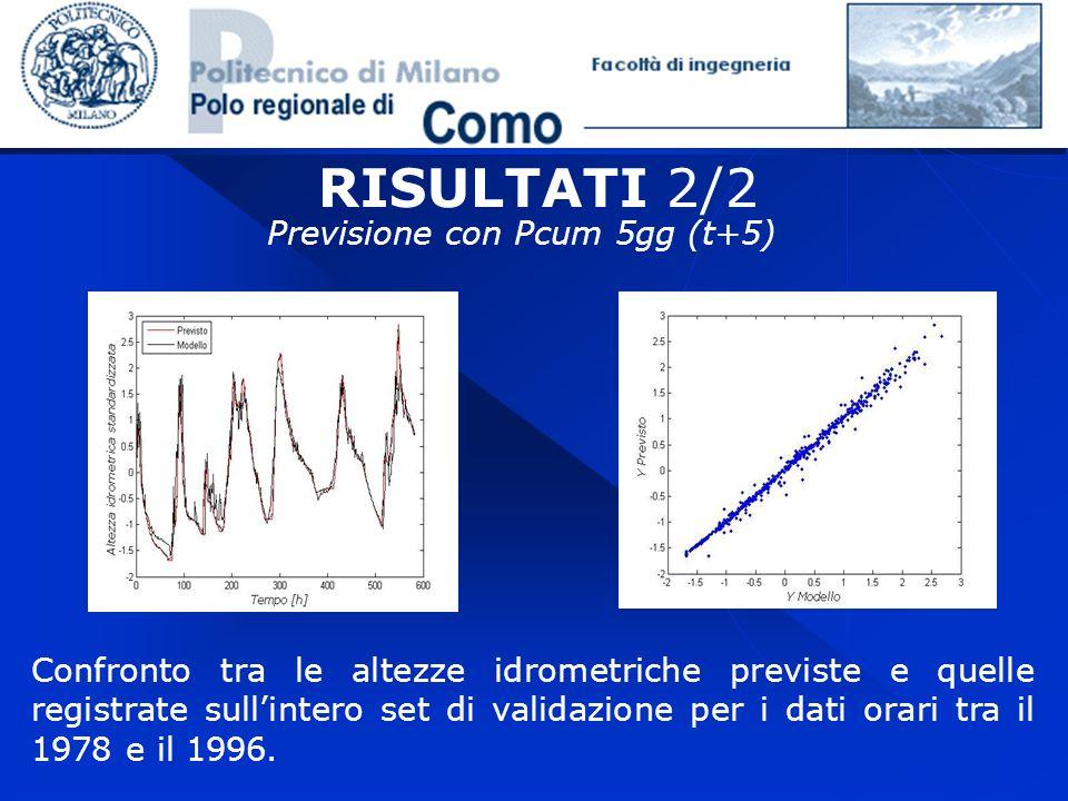 RISULTATI 2/2 Previsione con Pcum 5gg (t+5)