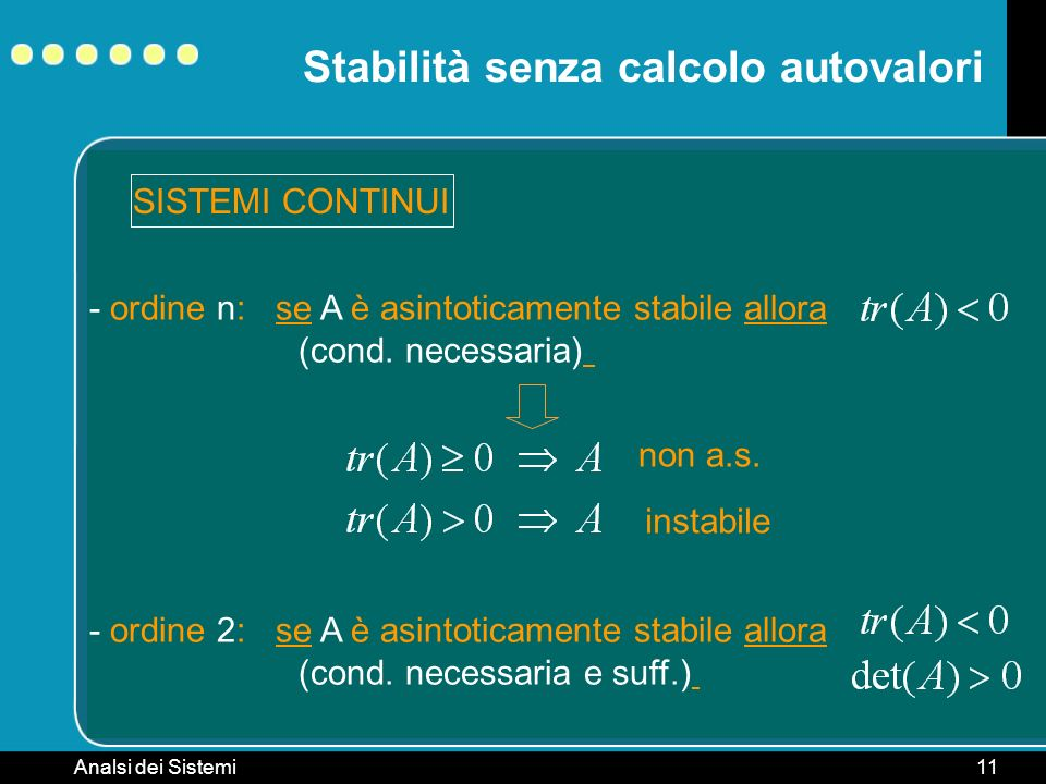 Stabilità senza calcolo autovalori