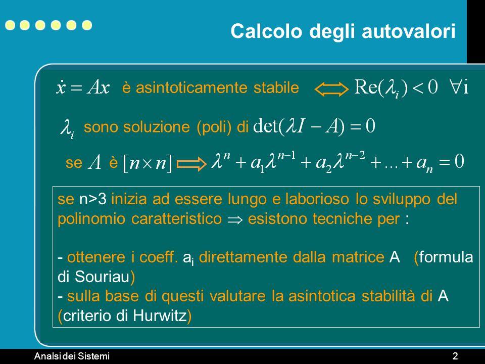Calcolo degli autovalori
