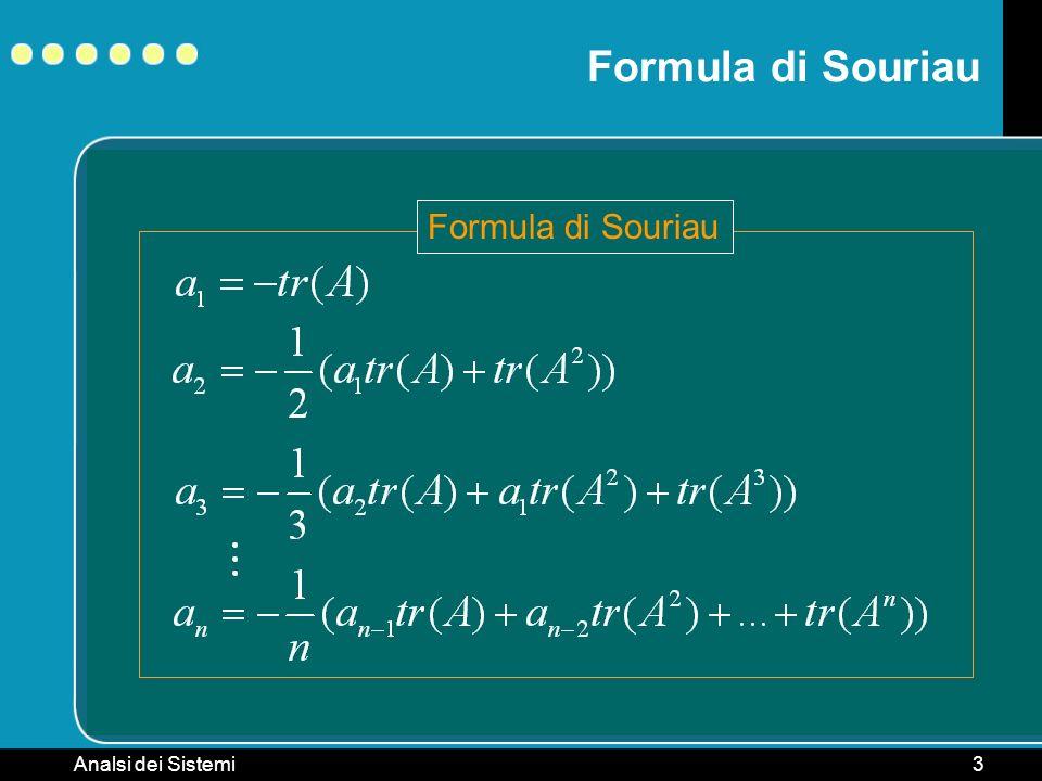 Formula di Souriau Formula di Souriau abb