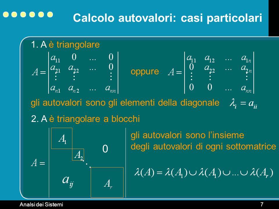 Calcolo autovalori: casi particolari