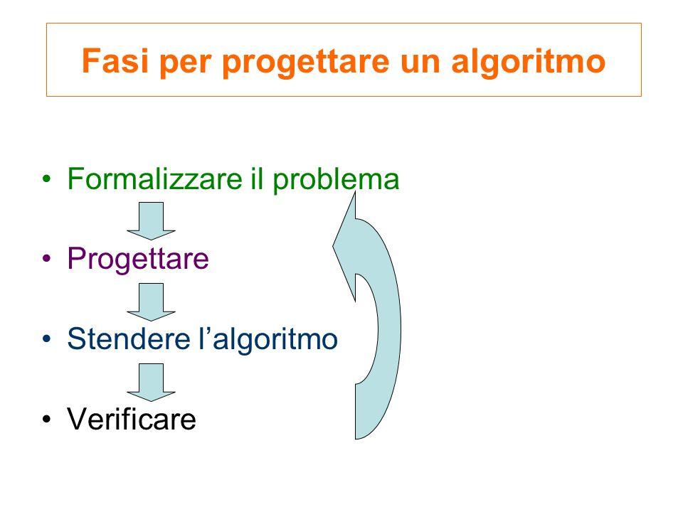 Fasi per progettare un algoritmo