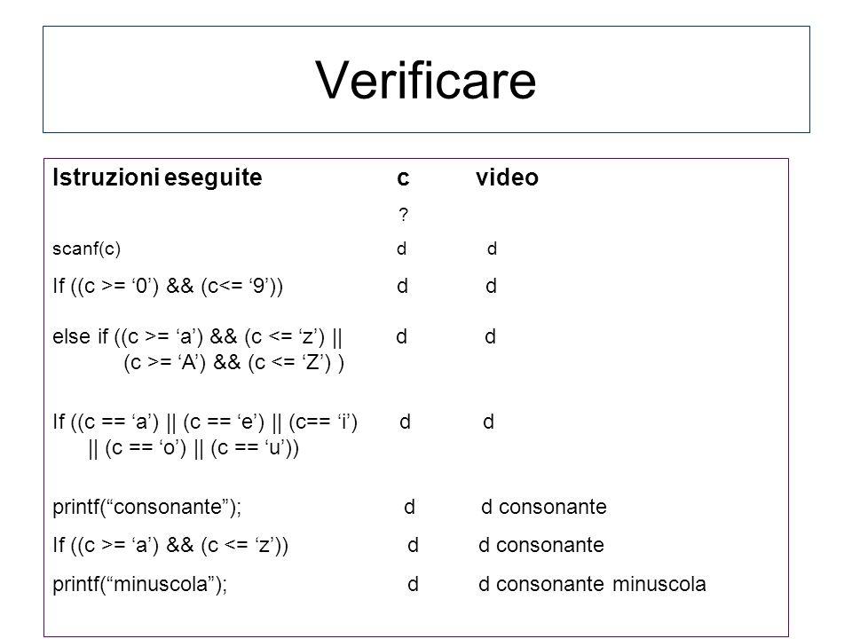 Verificare Istruzioni eseguite c video