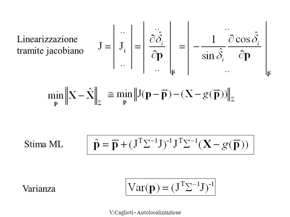 V.Caglioti - Autolocalizzazione
