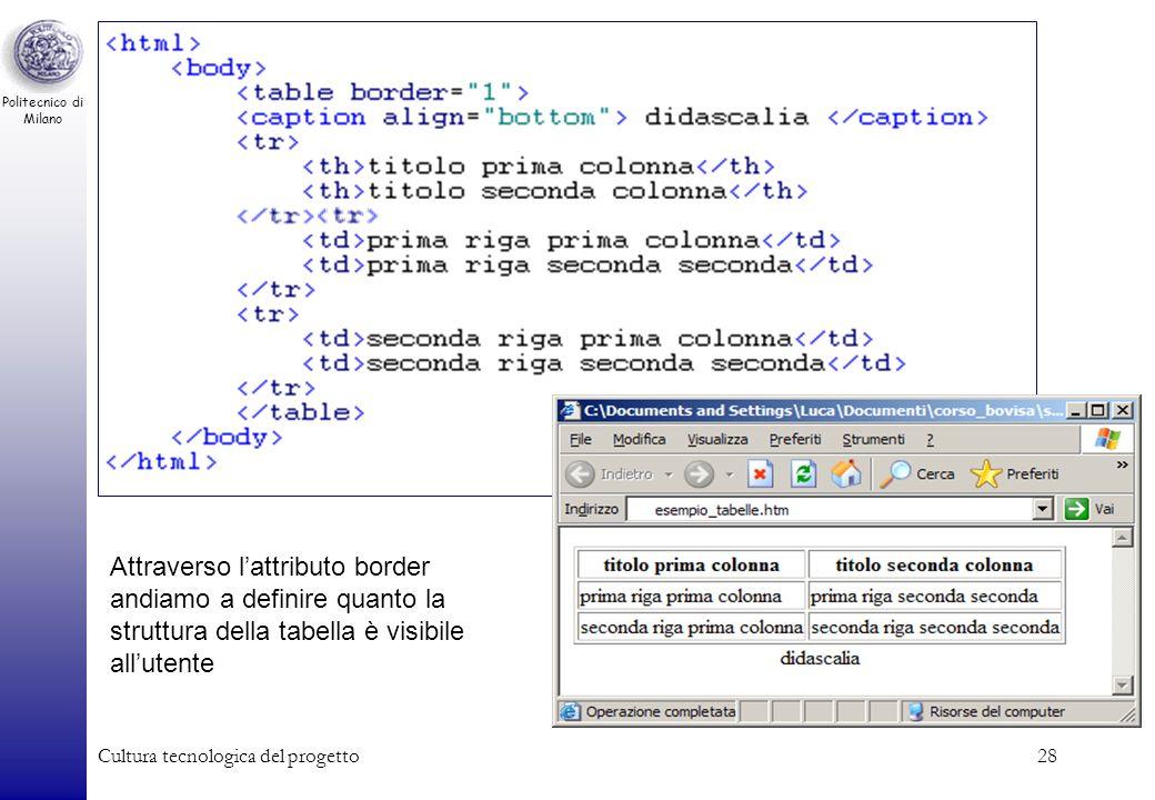 Attraverso l'attributo border andiamo a definire quanto la struttura della tabella è visibile all'utente