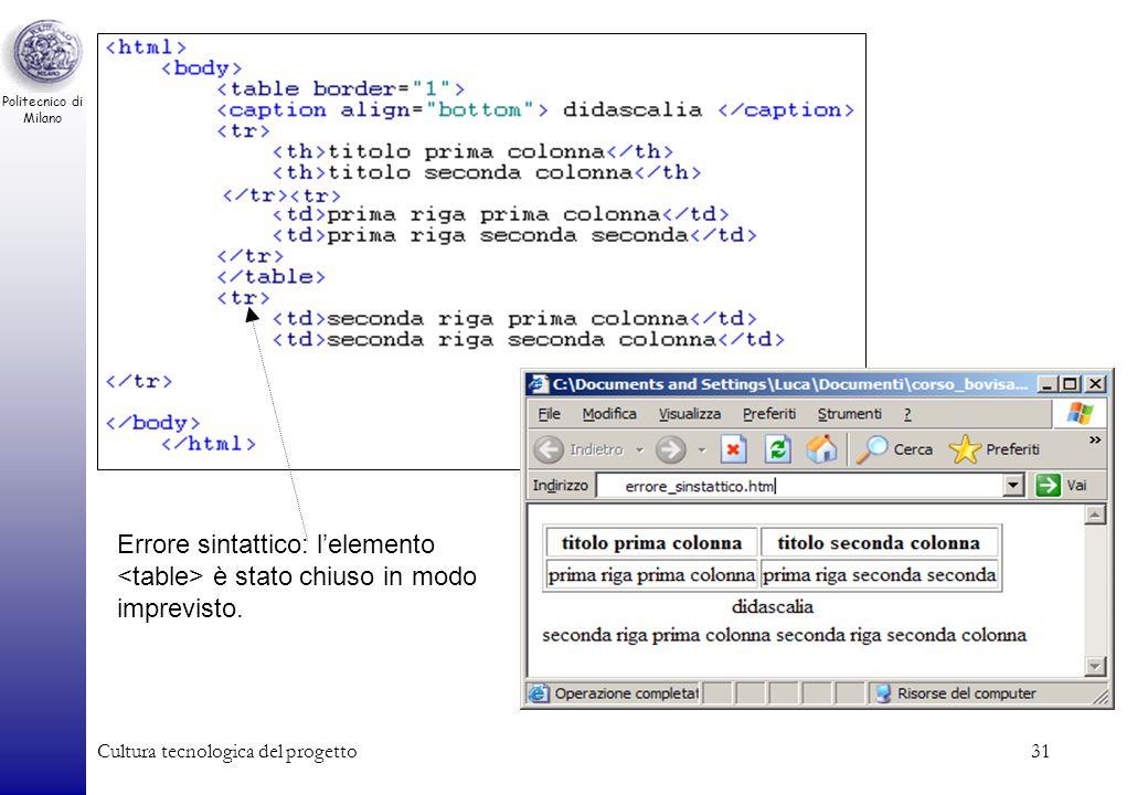 Errore sintattico: l'elemento <table> è stato chiuso in modo imprevisto.
