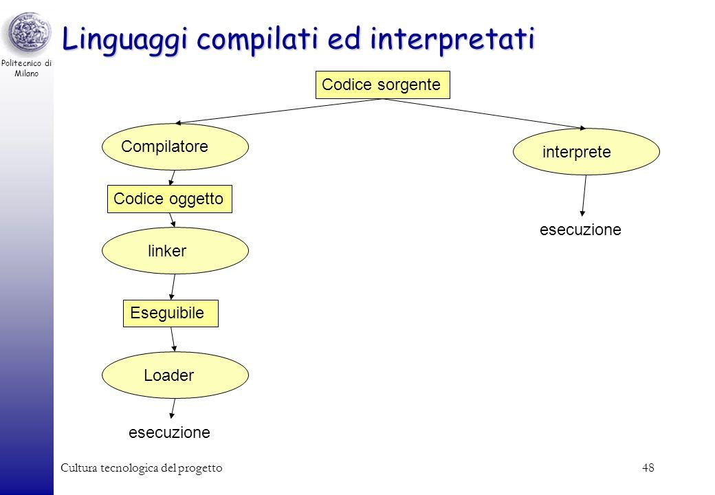 Linguaggi compilati ed interpretati