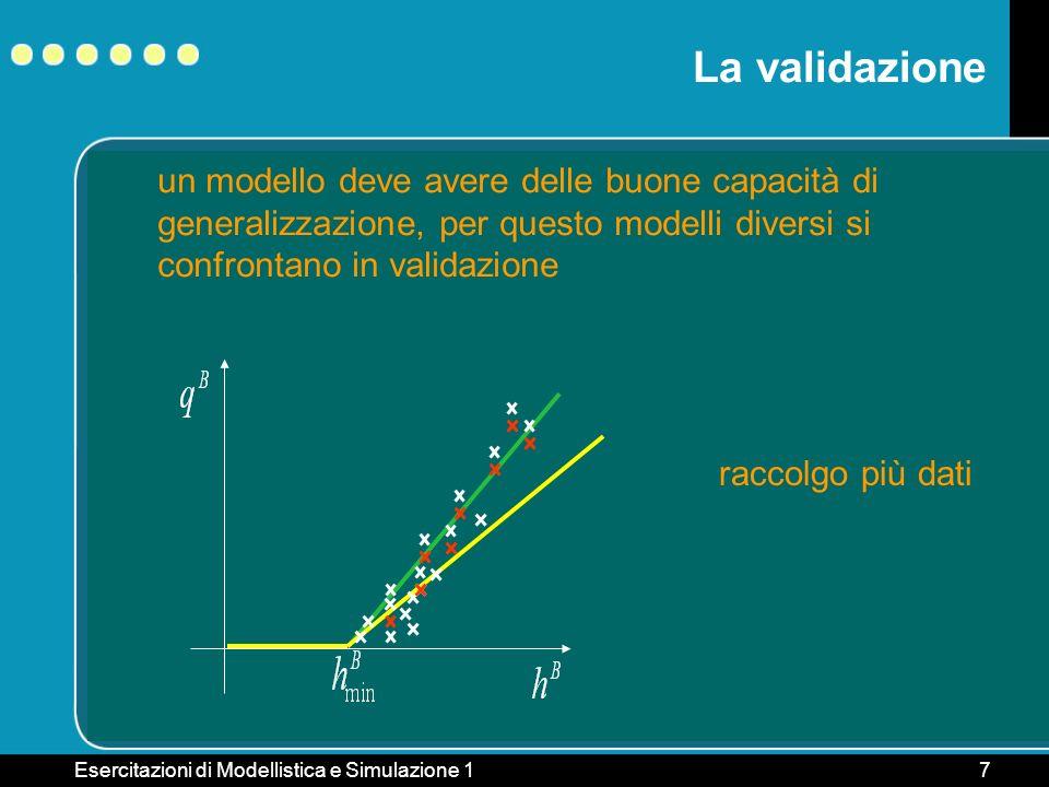 La validazione un modello deve avere delle buone capacità di generalizzazione, per questo modelli diversi si confrontano in validazione.