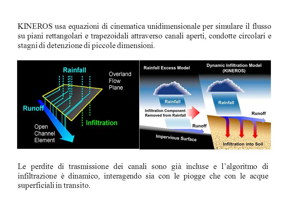 KINEROS usa equazioni di cinematica unidimensionale per simulare il flusso su piani rettangolari e trapezoidali attraverso canali aperti, condotte circolari e stagni di detenzione di piccole dimensioni.