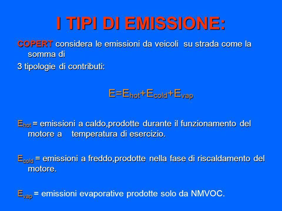I TIPI DI EMISSIONE:COPERT considera le emissioni da veicoli su strada come la somma di. 3 tipologie di contributi: