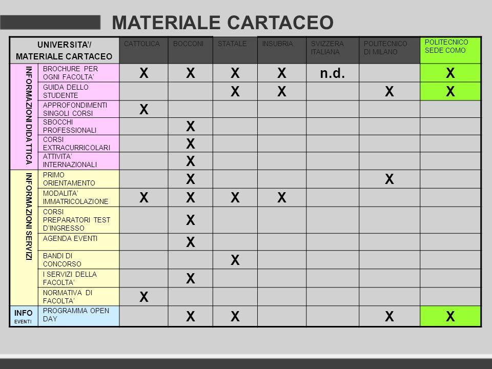 MATERIALE CARTACEO X n.d. UNIVERSITA'/ MATERIALE CARTACEO