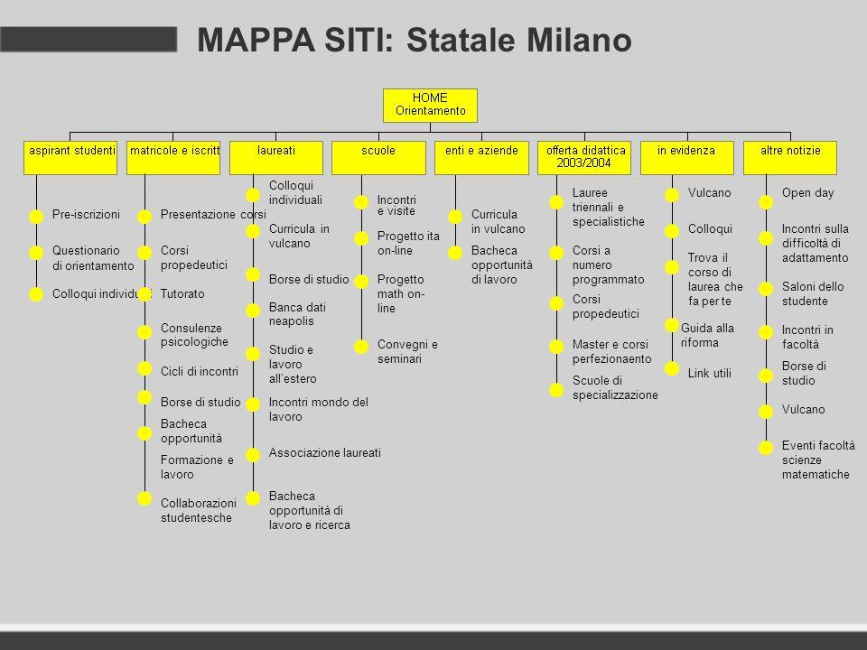 MAPPA SITI: Statale Milano