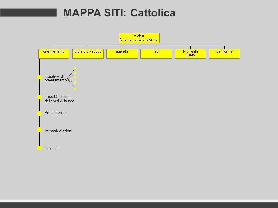 MAPPA SITI: Cattolica Iniziative di orientamento Facoltà: elenco
