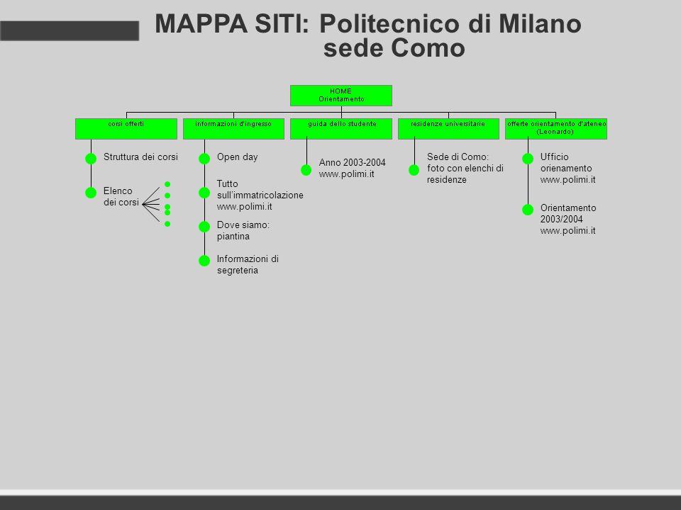 MAPPA SITI: Politecnico di Milano sede Como