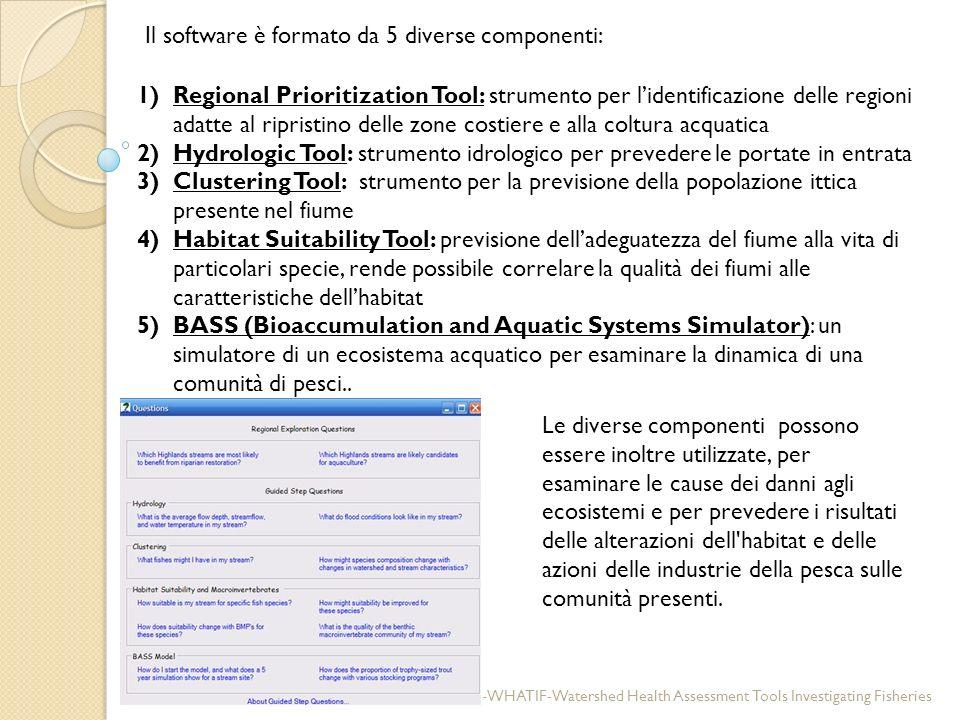 Il software è formato da 5 diverse componenti: