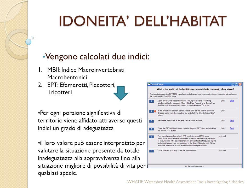 IDONEITA' DELL'HABITAT