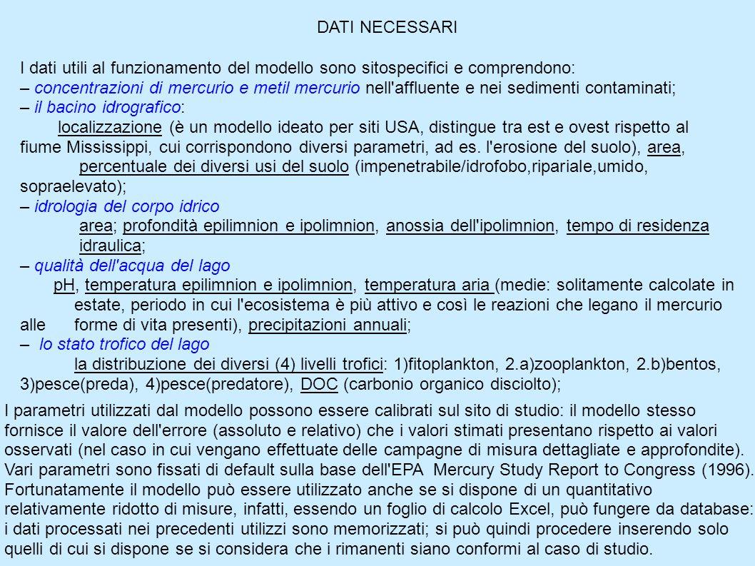 DATI NECESSARI I dati utili al funzionamento del modello sono sitospecifici e comprendono: