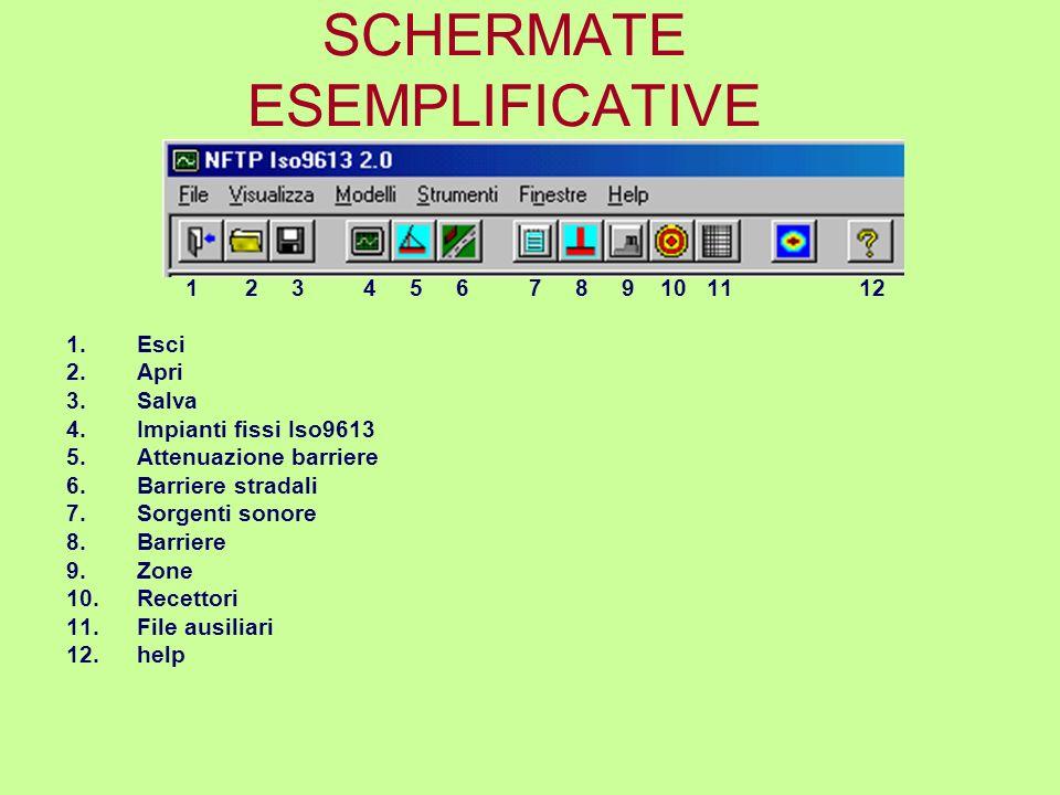 SCHERMATE ESEMPLIFICATIVE