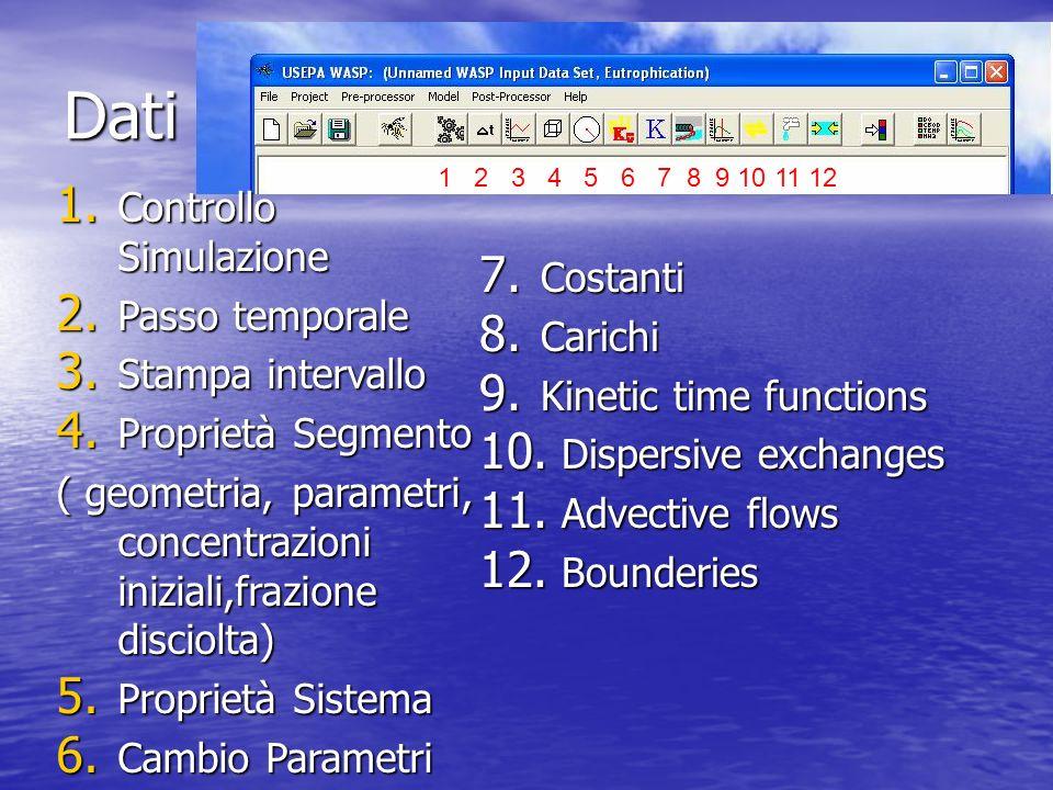 Dati Controllo Simulazione Passo temporale Costanti Stampa intervallo