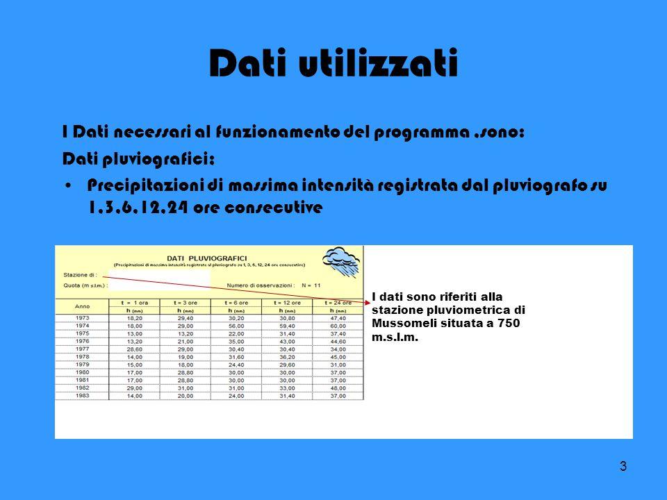 Dati utilizzati I Dati necessari al funzionamento del programma ,sono: