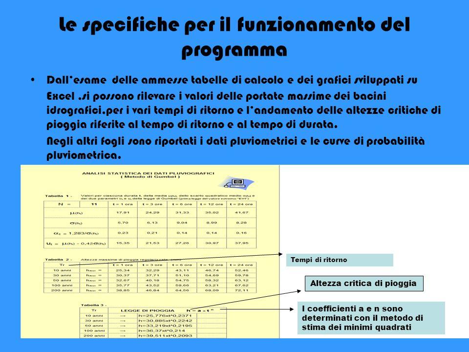 Le specifiche per il funzionamento del programma