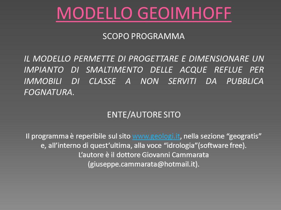 MODELLO GEOIMHOFF SCOPO PROGRAMMA