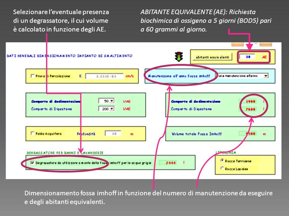 Selezionare l'eventuale presenza di un degrassatore, il cui volume è calcolato in funzione degli AE.