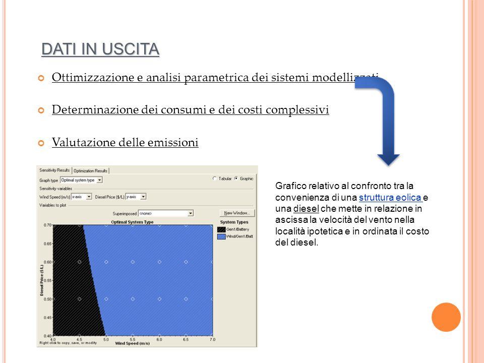 DATI IN USCITAOttimizzazione e analisi parametrica dei sistemi modellizzati. Determinazione dei consumi e dei costi complessivi.