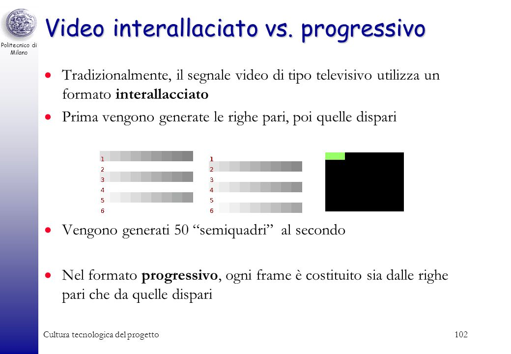 Video interallaciato vs. progressivo