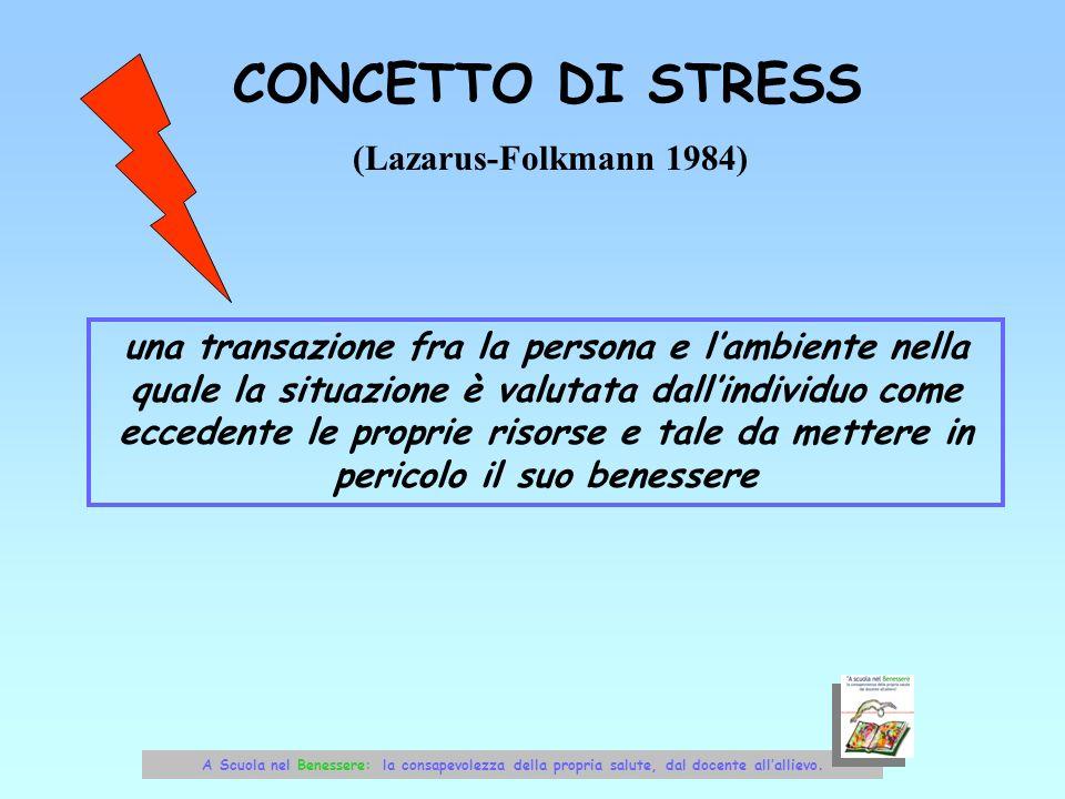 CONCETTO DI STRESS (Lazarus-Folkmann 1984)