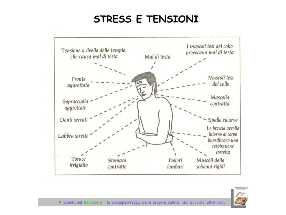 STRESS E TENSIONI A Scuola nel Benessere: la consapevolezza della propria salute, dal docente all'allievo.