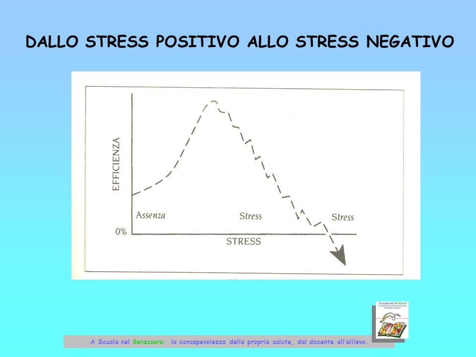 DALLO STRESS POSITIVO ALLO STRESS NEGATIVO