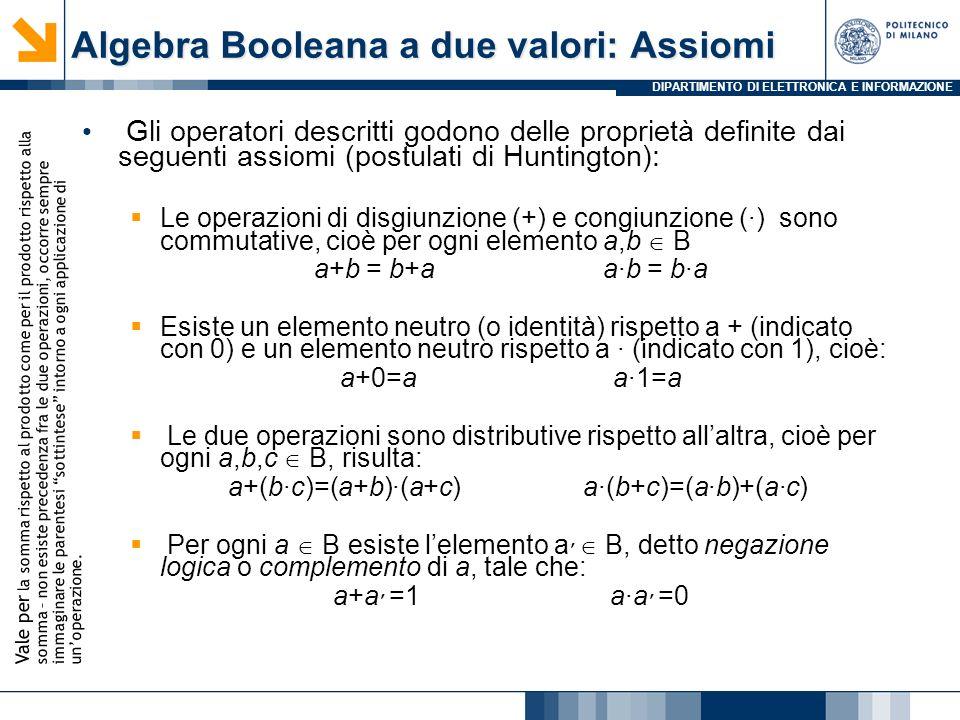 Algebra Booleana a due valori: Assiomi