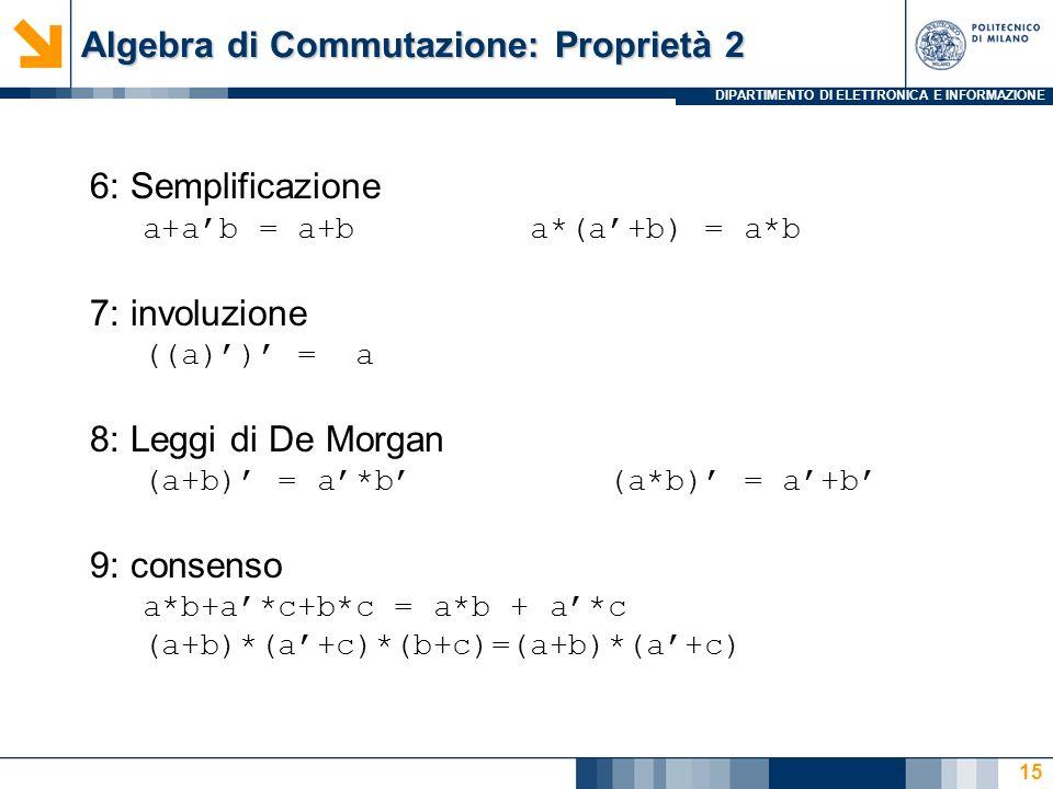 Algebra di Commutazione: Proprietà 2