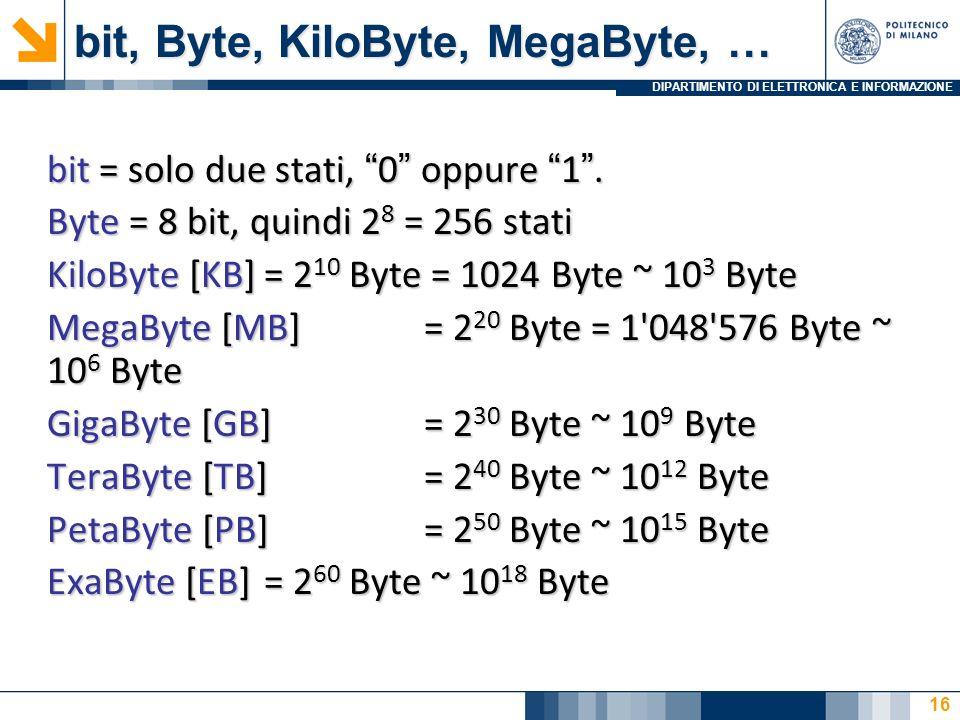 bit, Byte, KiloByte, MegaByte, …