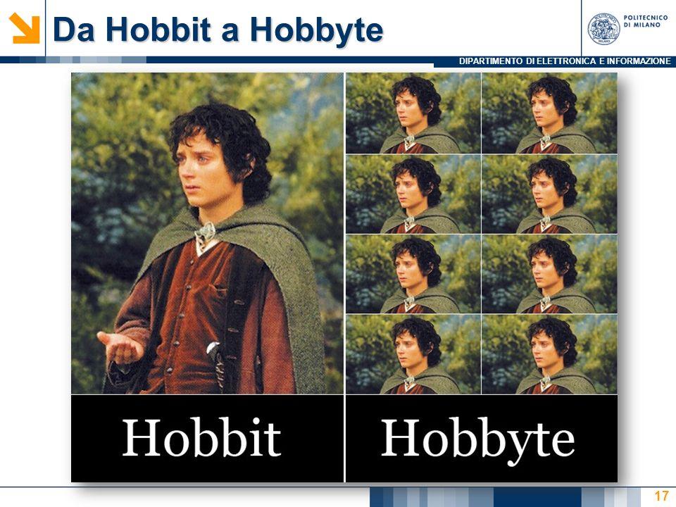 Da Hobbit a Hobbyte
