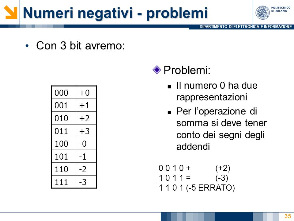 Numeri negativi - problemi