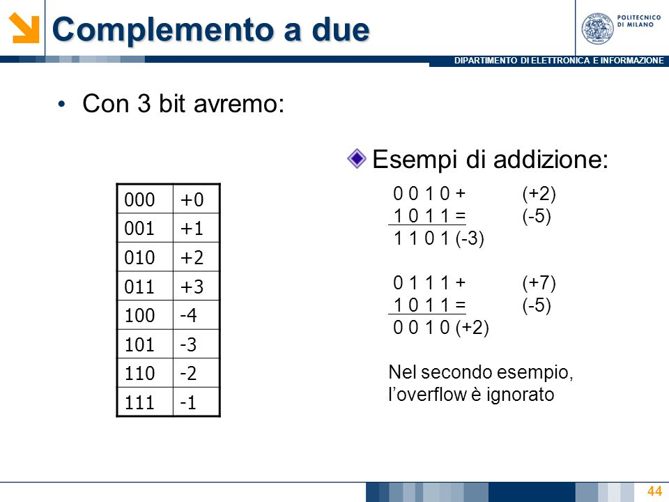 Complemento a due Con 3 bit avremo: Esempi di addizione: